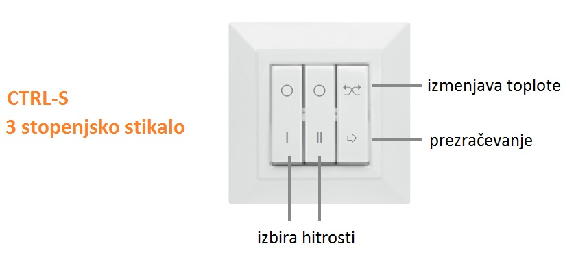 CTRL_S_stikalo