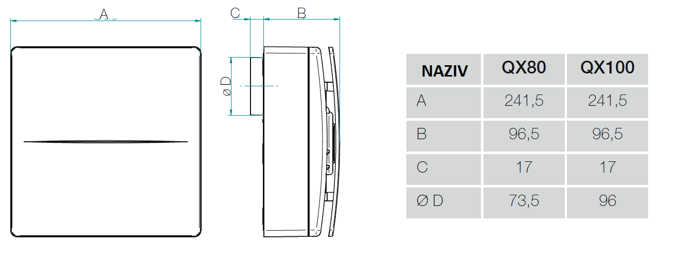 centrifugalni ventilator QX_dimenzije