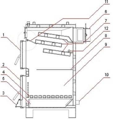konstrukcija kotla tm kombu